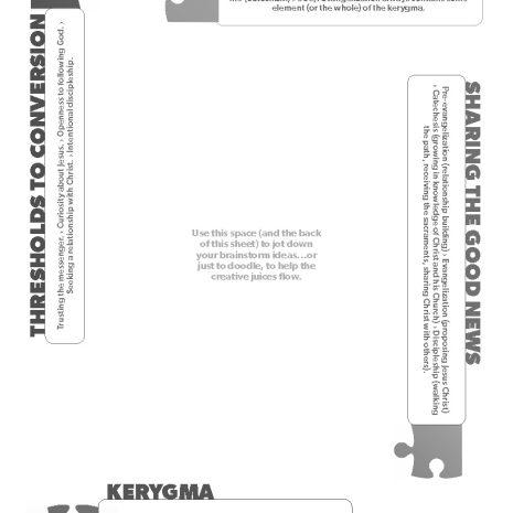 Brainstorming Evangelization Tool PDF_Page_3